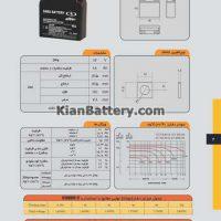 18 ah 200x200 راهنمای انتخاب و خرید بهترین باتری یو پی اس