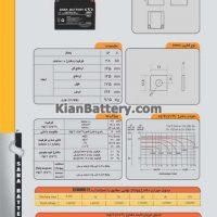 28 ah 200x200 راهنمای انتخاب و خرید بهترین باتری یو پی اس