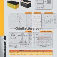 65 ah 200x200 راهنمای انتخاب و خرید بهترین باتری یو پی اس