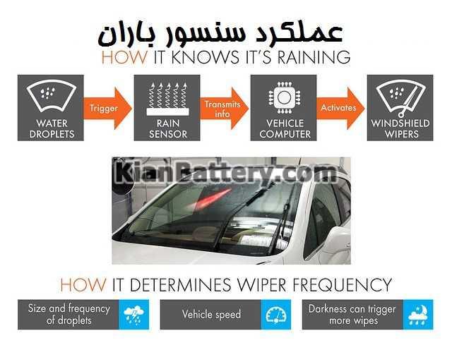 Buick Rainsense 2 عملکرد سنسور باران در خودرو