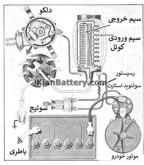 ford 9n 12 volt conversion wiring diagram 6 نقش دلکو در خودرو چیست؟ + دیاگرام و تصویر