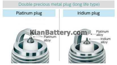 iridium platinum alloy pic انواع مختلف شمع خودرو + بهترین نوع شمع از نظر عمر و عملکرد