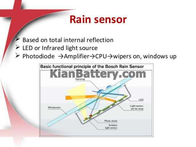 rain sensor عملکرد سنسور باران در خودرو
