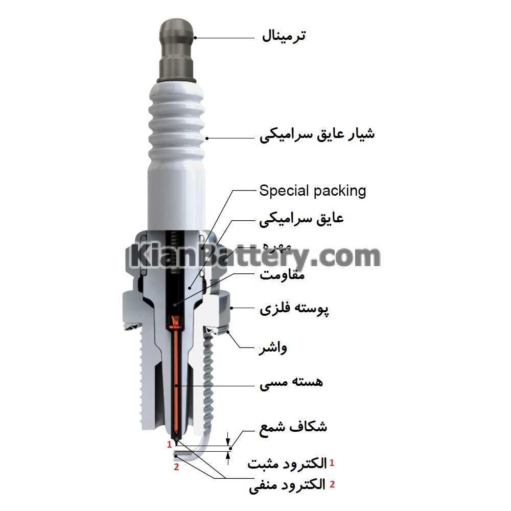 spark plugs cut عملکرد شمع خودرو + دیاگرام و انواع مختلف آن