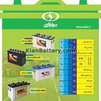 120 150 200x200 شرکت صبا باتری (توسعه منابع انرژی توان)