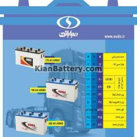 170 190 200 200x200 شرکت صبا باتری (توسعه منابع انرژی توان)