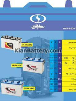 170 190 200 247x329 باتری برند زاگرس تولید شرکت صبا باتری