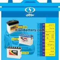 74 90 100 200x200 کیان باتری | خرید اینترنتی باتری ماشین