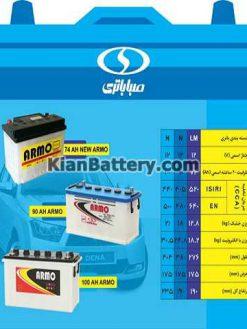 74 90 100 247x329 کیان باتری، امداد باتری شبانه روزی