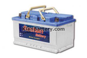 roshan battery 300x200 شرکت آذر باتری ارومیه