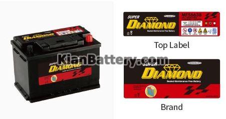 diamond battery باتری دیاموند تولید کارخانه اطلس بی ایکس