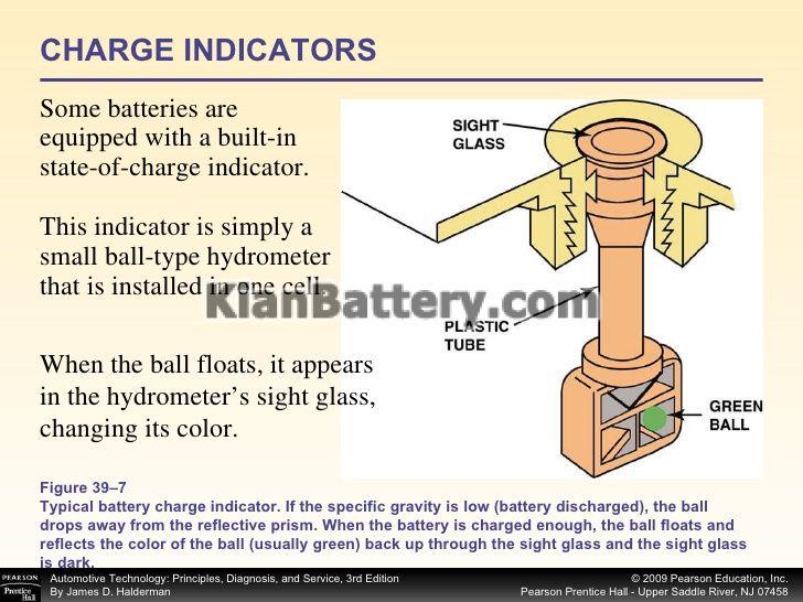 chapter 39 batteries and battery testing 24 728 آشنایی با رنگ سیاه، سفید و سبز چشمی باتری