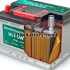 انواع باتری خودرو