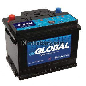 باتری گلوبال 300x300 شرکت مجتمع تولیدی برنا باطری