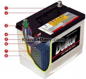ساختار باتری دیزلی 300x274 باتری دیزل ژنراتور و هر آنچه باید در مورد آن بدانید