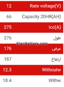 66زاگرس باتری برند زاگرس تولید شرکت صبا باتری