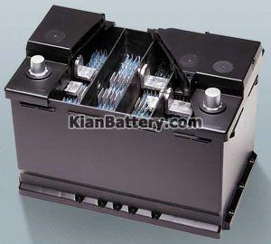 تخلیه باتری 300x270 تعمیر و احیا باطری ماشین