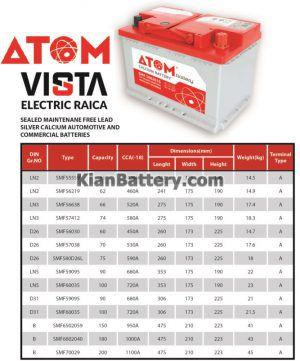 مشخصات فنی اتم 300x361 باتری اتم محصول ویستا الکتریک