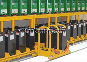باتری لیفتراک سفارشی 300x215 باطری لیفتراک برقی