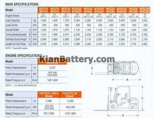 مشخصات باتری لیفتراک 300x230 باطری لیفتراک برقی