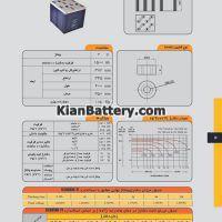 مشخصات باتری 2 ولت 1500 ساعت یو پی اس صباباتری