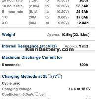 مشخصات باتری 30 آمپر ساعت یو پی اس لانگ