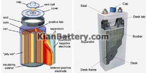 ساختار باتری نیکل 300x150 آشنایی با باتری های نیکل کادمیوم