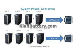 پارالل 4 300x208 نحوه پارالل یا موازی کردن یو پی اس ها به روش RPA