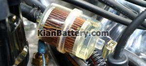 فیلتر بنزین 300x136 نگهداری و سرویس های دوره ای خودرو