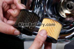 تعویض فیلتر روغن 300x200 همه چیز درباره فیلتر روغن موتور خودرو (زمان تعویض، راهنمای خرید)