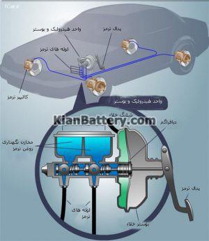 طرز کار بوستر 300x345 بوستر ترمز چیست چه نقشی در ماشین دارد؟