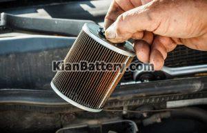 فیلتر روغن 4 300x193 همه چیز درباره فیلتر روغن موتور خودرو (زمان تعویض، راهنمای خرید)