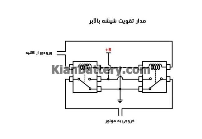 مدار تقویت شیشه بالابر 1024x576 1 عملکرد شیشه بالابر ماشین و عیب یابی و تعمیر آن