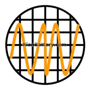 نواسانات فرکانسی انواع مشکلات برق شهری چیست؟